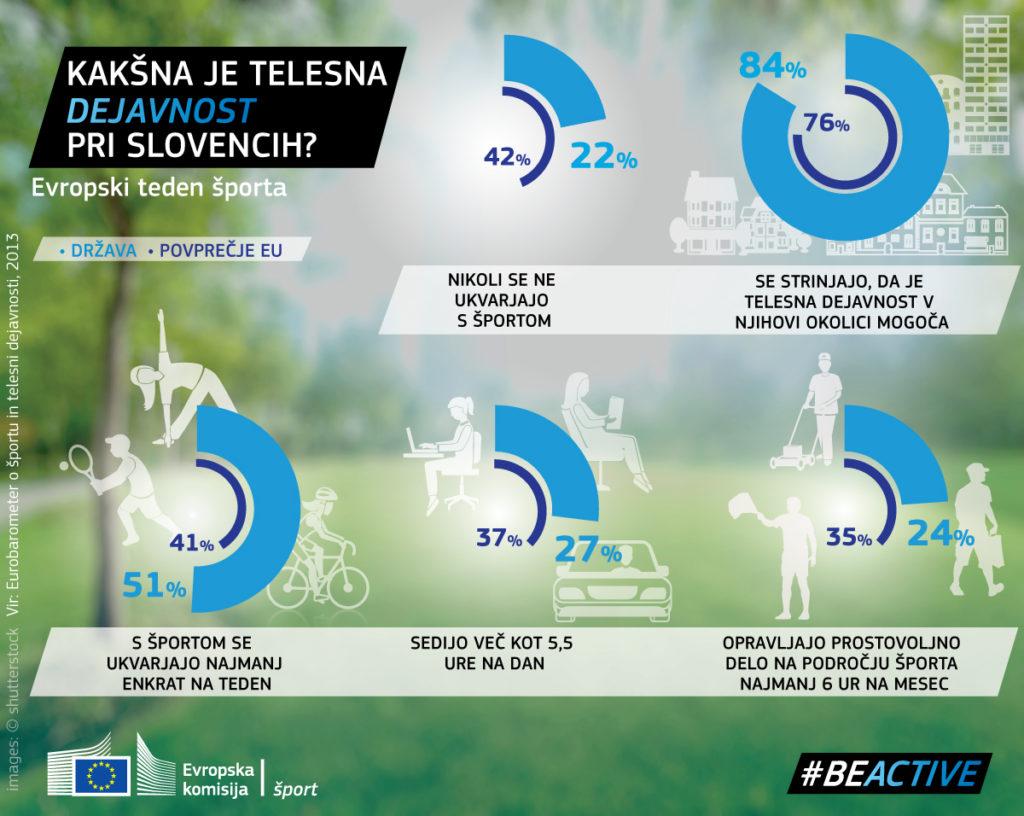 2015_sport-05-infog-country_slovweb2