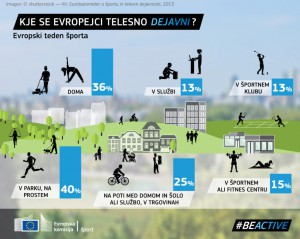2015 SPORT-04-infog-EU-2-where SLOV-web-1024x816