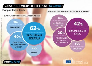 2015 SPORT-04-infog-EU-3-motiv-barr SLOV-web-1024x742